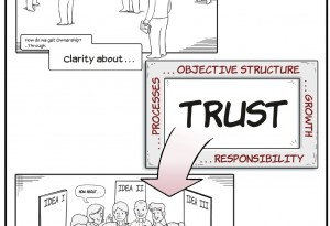 Visual Facilitation - Ownership